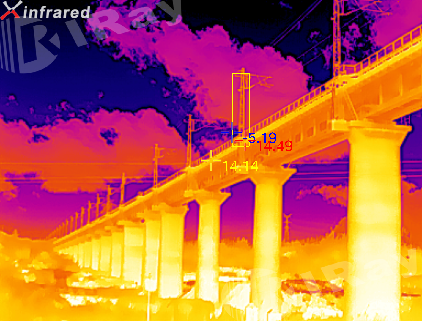 艾睿光电红外热成像仪应用于轨道检测